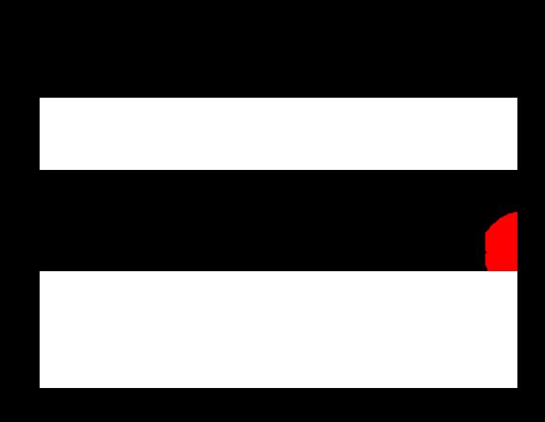 Colabz Logo